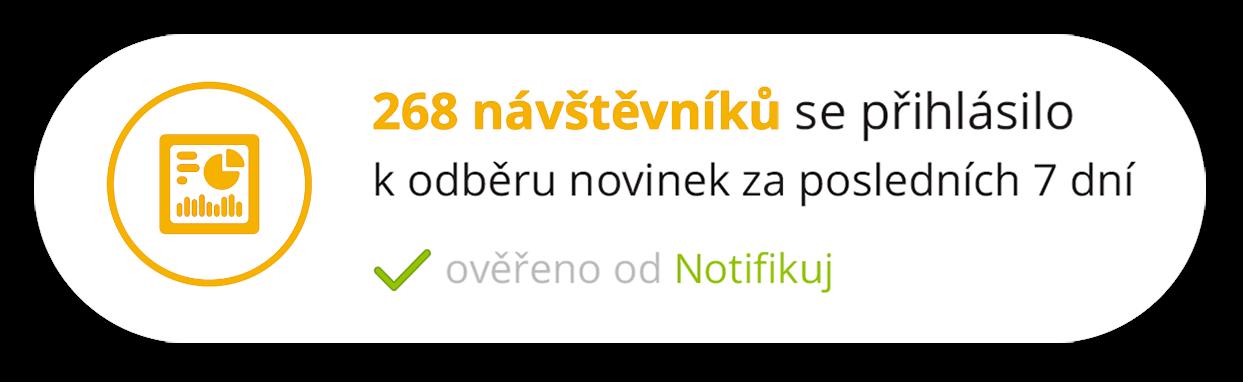 Notifikace Souhrnné statistiky | Notifikuj.cz